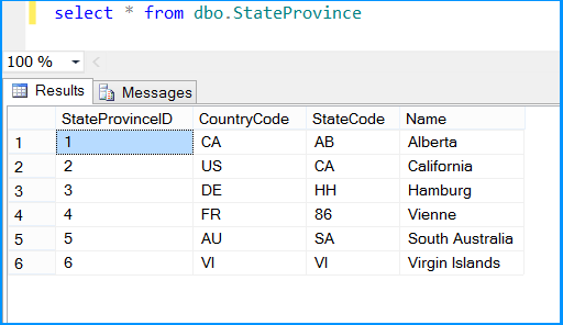 Rows in table after package execution