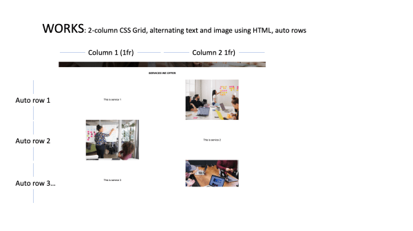 html - Alternating CSS Grid columns and mobile view ...