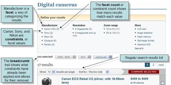 Image result for faceted browsing