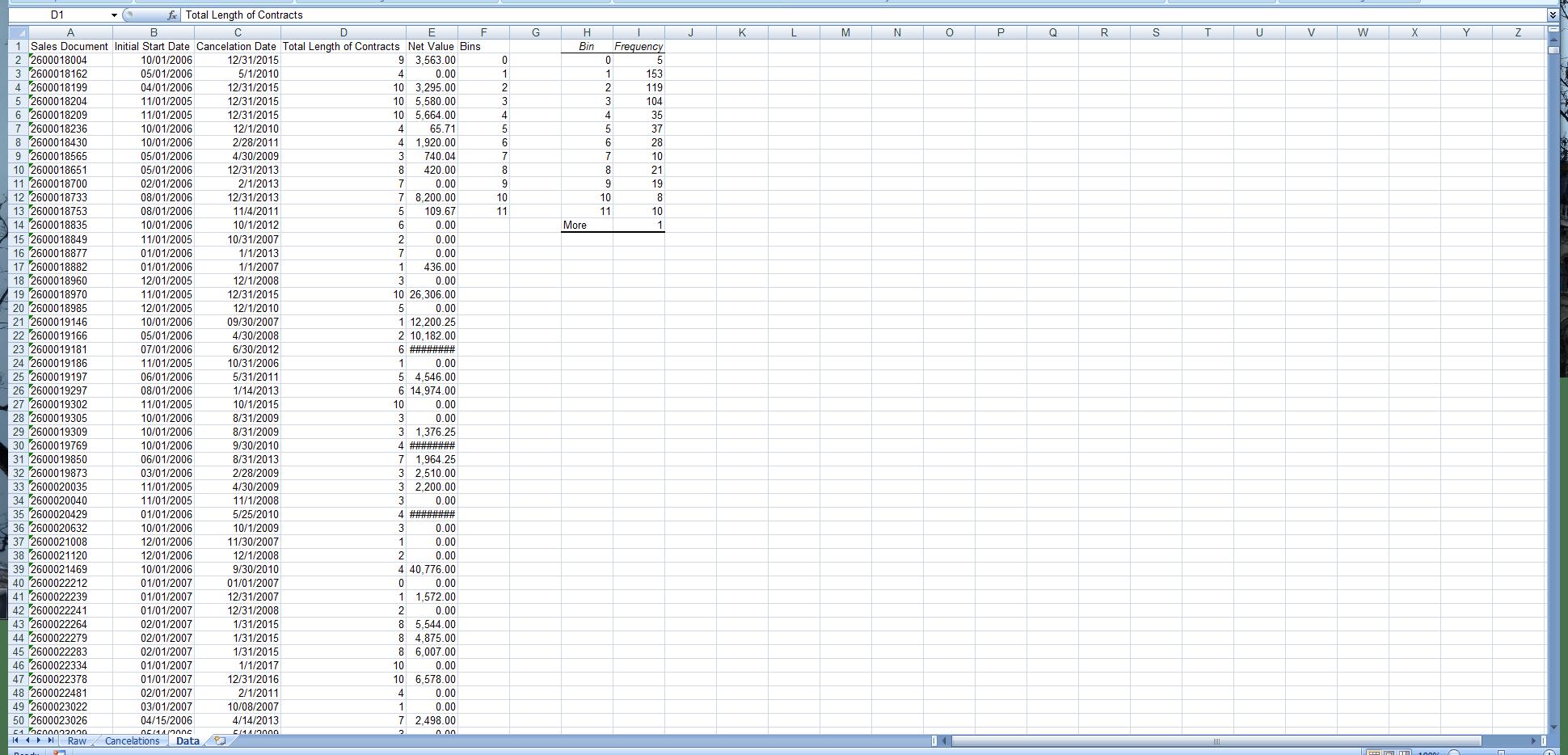 Printables Of Worksheetfunction Length