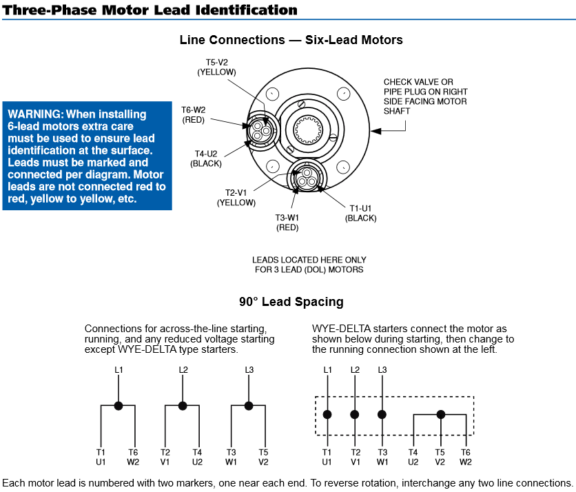 Weg 6 Lead Motor Wiring Diagram Free Download Wiring