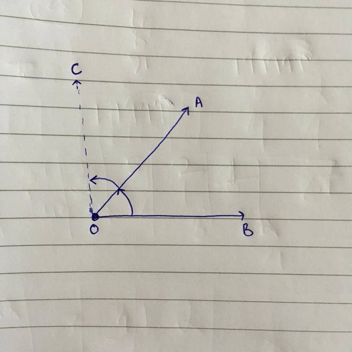 Math Compass And Ruler