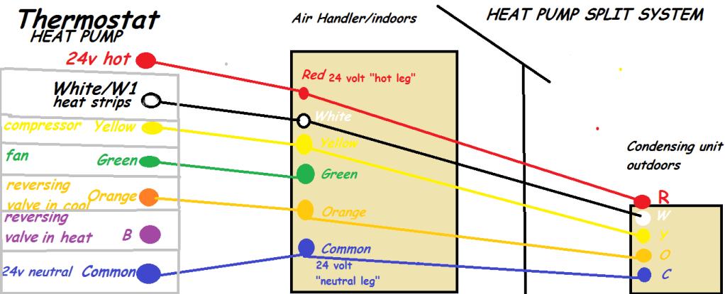 Heat Pump Thermostat Wiring Diagram Honeywell