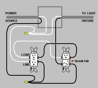 wiring a switch/outlet combo device and gfci  home