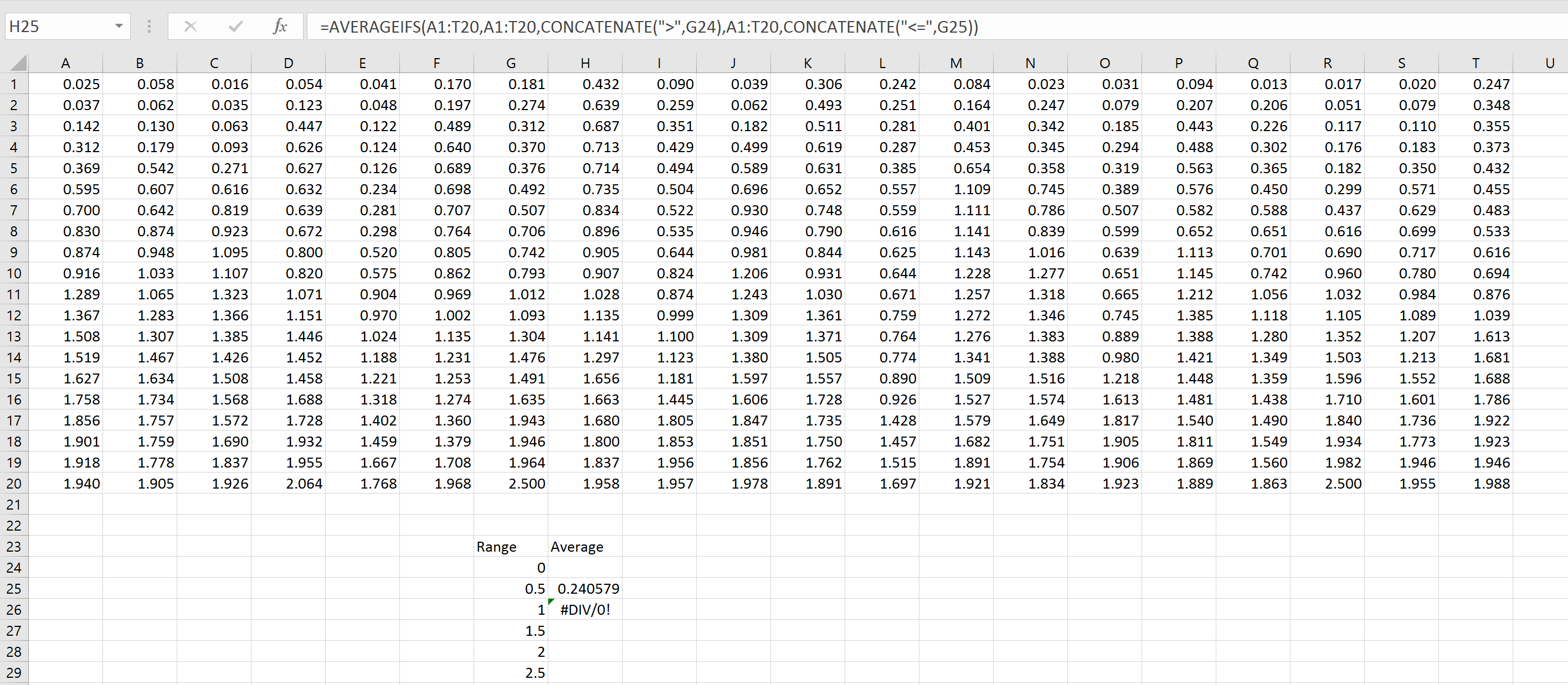 Finding Average Of A Set Of Data Within A Table Between Different Ranges In Excel
