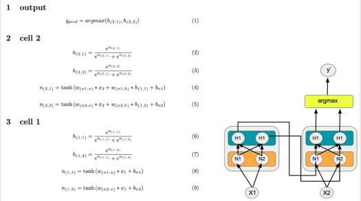 RNN sequence classifier