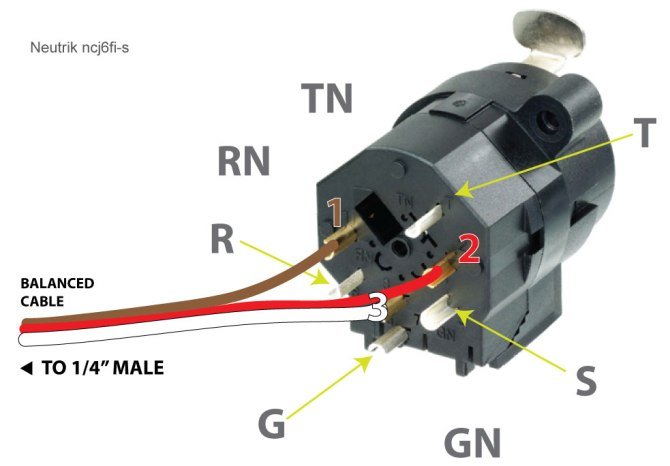 "wiring an xlr 1/4"" jack combo wall box to a single cable"