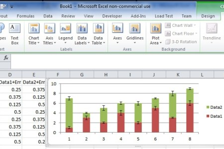 How to make histogram in excel how to tie a tie free graph bar chart bar graph examples excel steps stacked graphs how to make a bar graph in excel stem and leaf plot maker stem and leaf plot in excel stem and leaf ccuart Choice Image