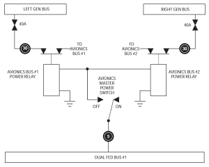 Why is the King Air avionics switching system wired