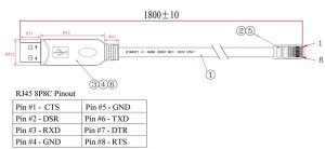 RJ45 convert to serial with FT232RL  Electrical