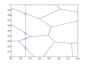 putational geometry  intersection of voronoi diagram