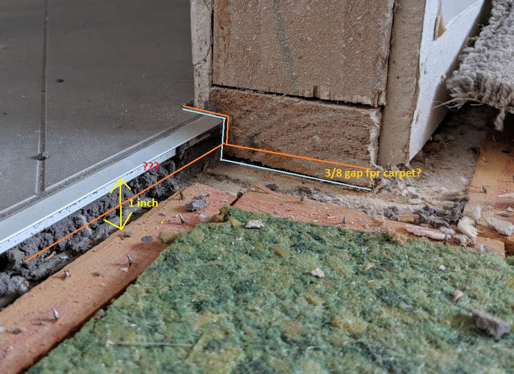 tile to carpet transition home