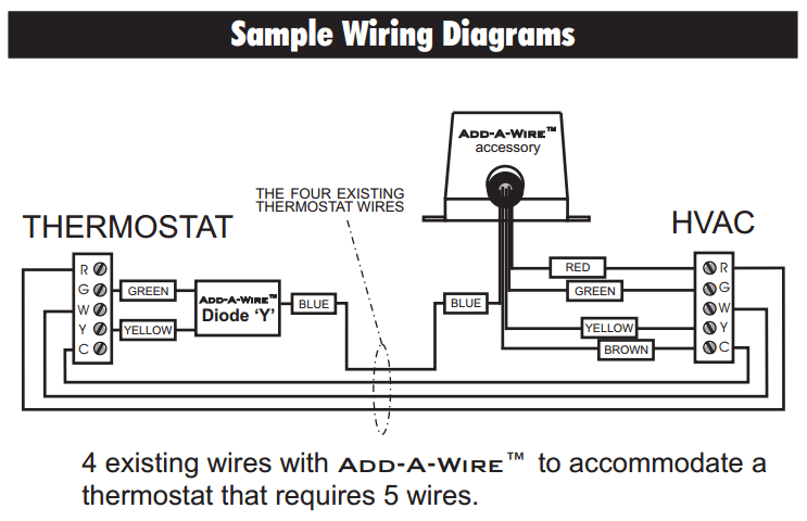 Is It Possible To Use Add-a-wire With My