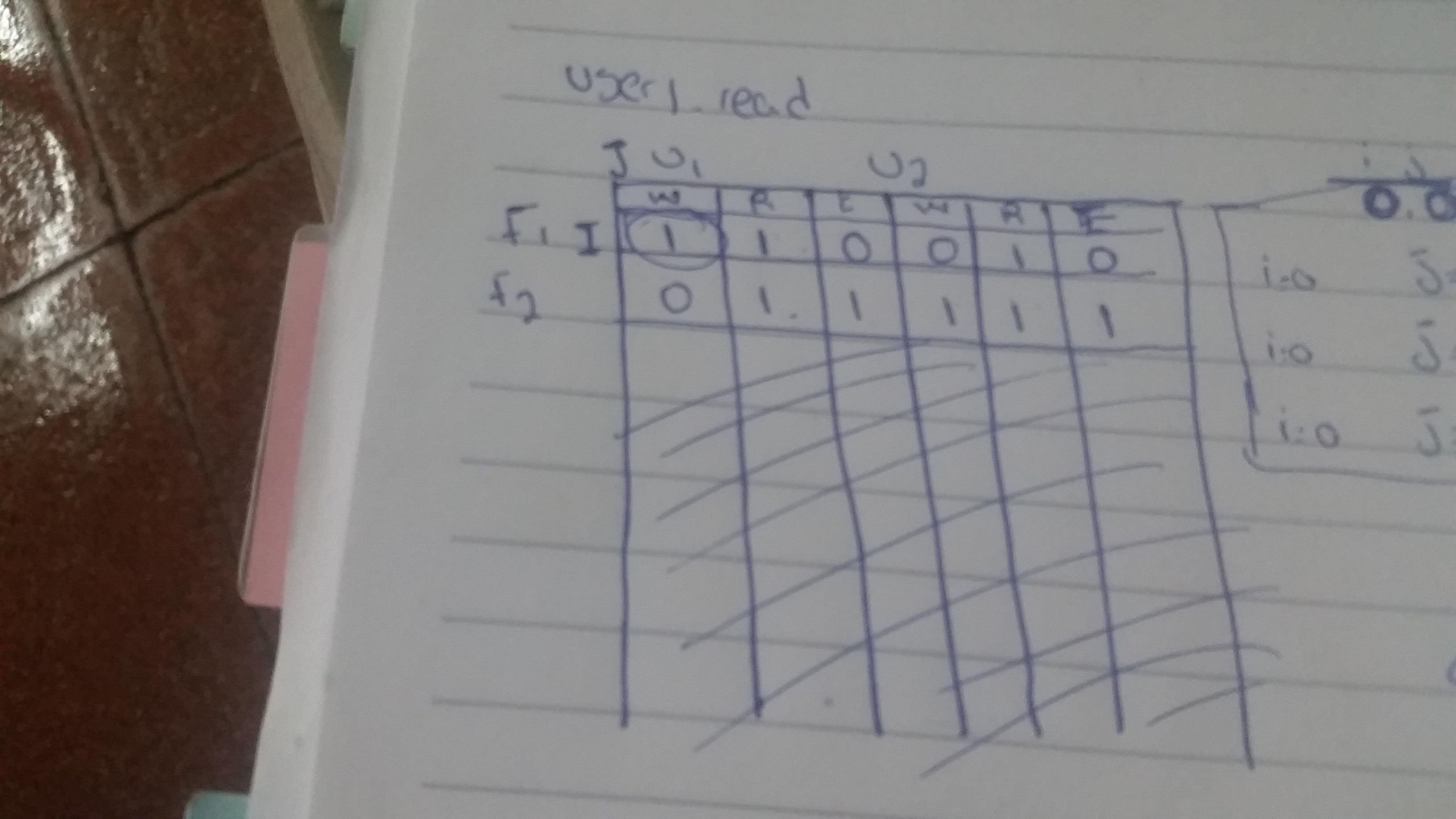 Java Looping Two Dimensional Array With If Conditions