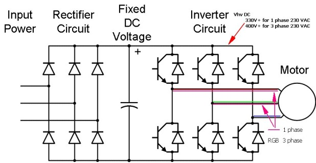 3 phase motor inverter circuit diagram for How to convert a dc motor to ac