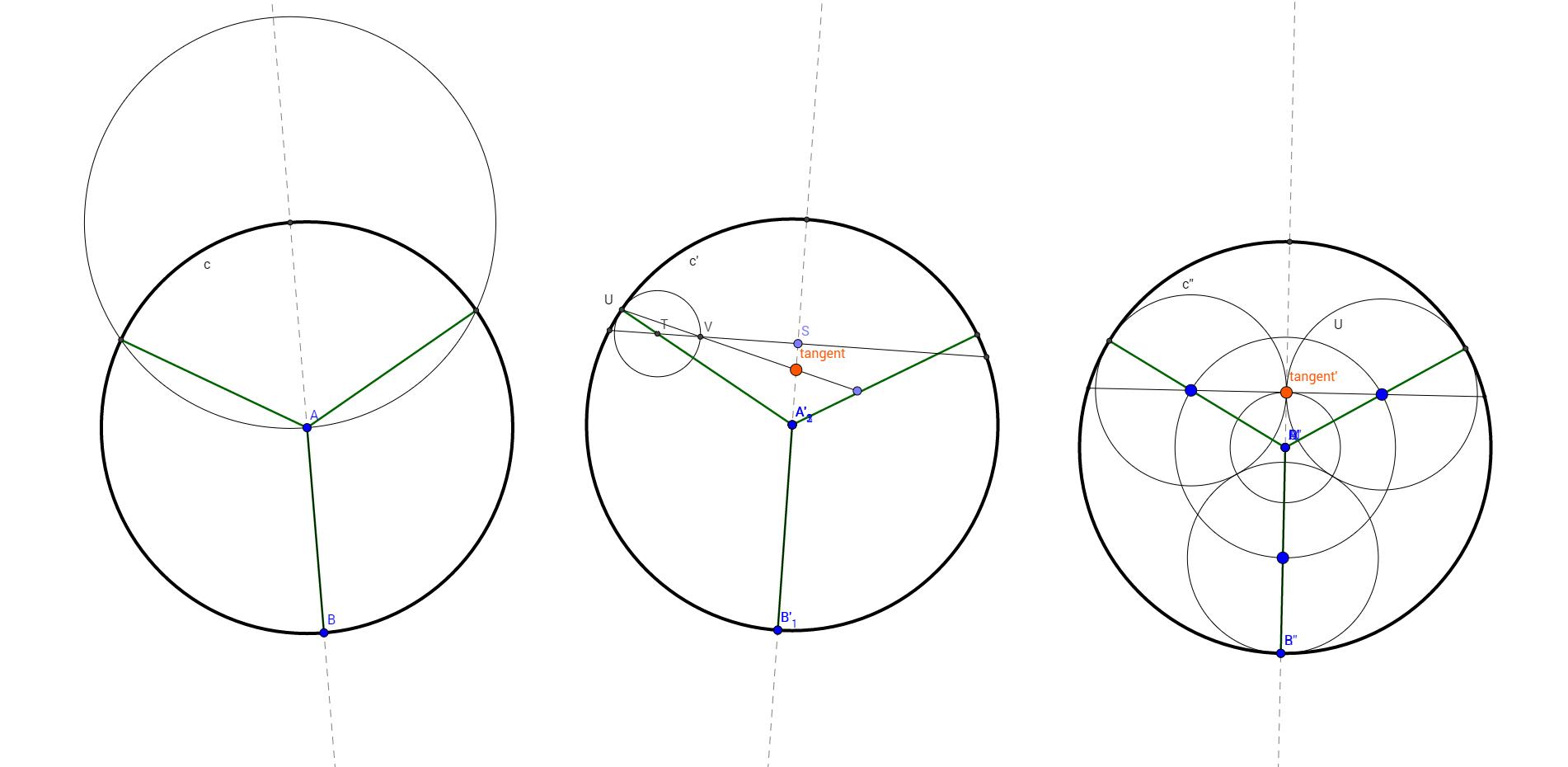 Math Strip Diagram