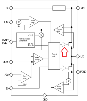 mosfet  What is the circuit for the PMOS driver found in synchronous buck regulator ICs