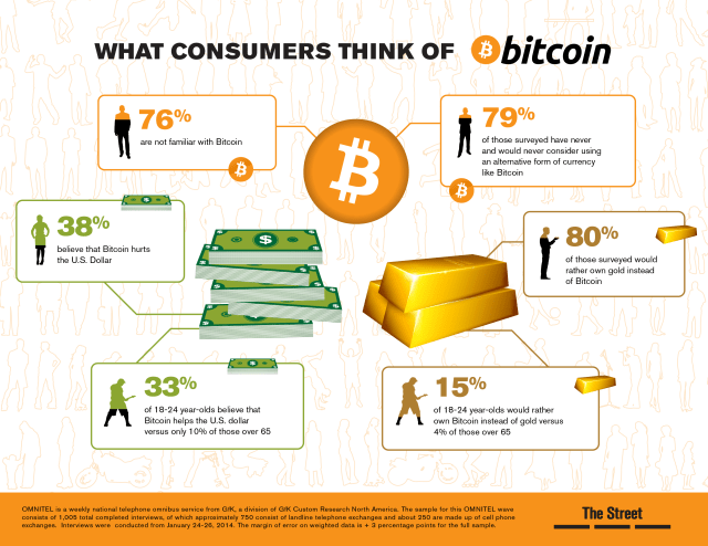 bitcoin uses in import/export trade