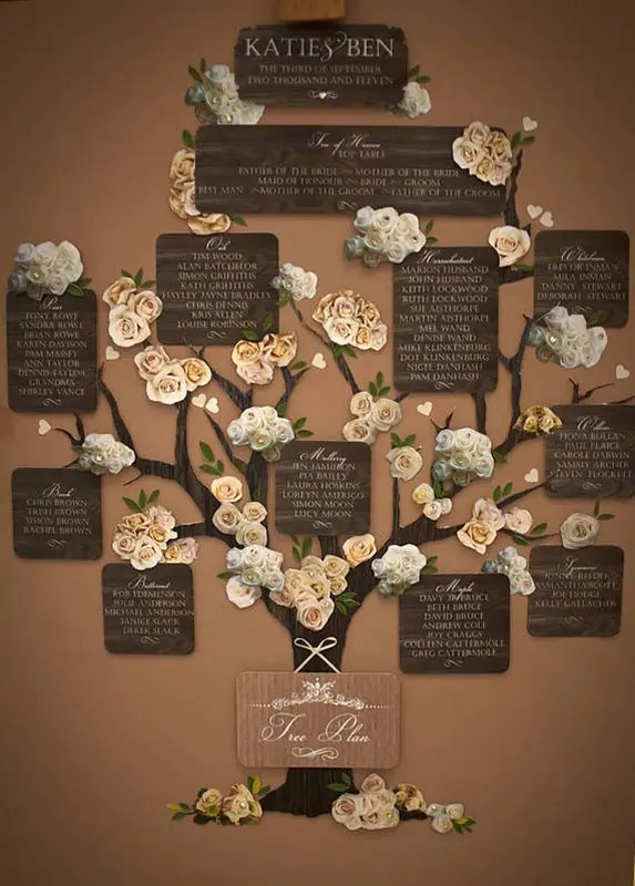 Full Size Of Wedding Tables Unusual Table Layout Plans Quirky