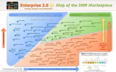 https://i1.wp.com/i.zdnet.com/blogs/enterprise_2_map_of_the_2009_marketplace_large.jpg?resize=399%2C248