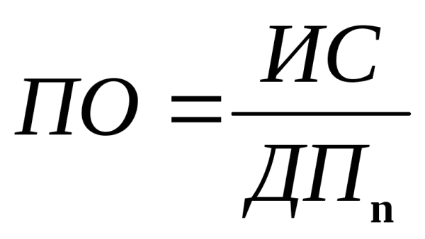 formula pentru rentabilitatea bitcoinului