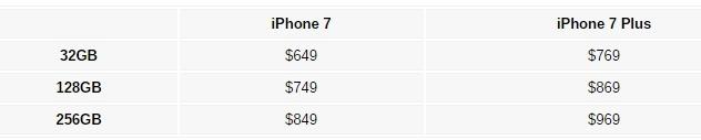 VIDEO iPhone 7 va fi lansat în România pe 23 septembrie