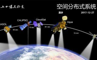 【航天甲子年50讲】 12 空间分布式系统