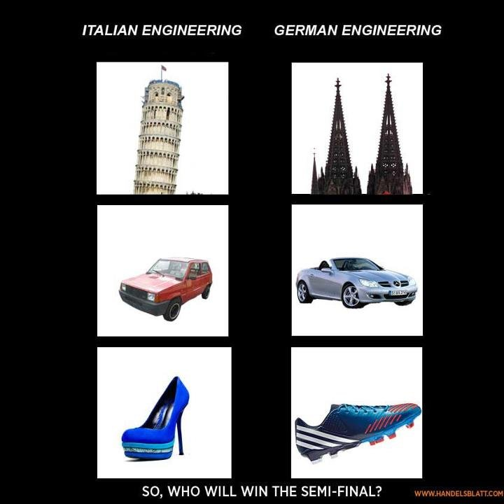 German Engineering Vs Italian Engineering Euro 2012 Semi