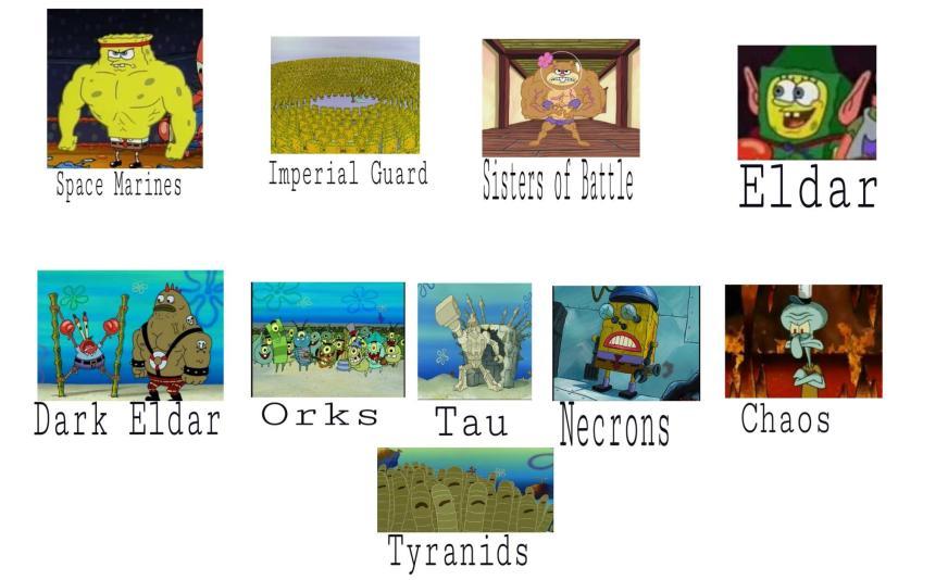Spongebob Squarepants 40,000 | SpongeBob Comparison Charts ...