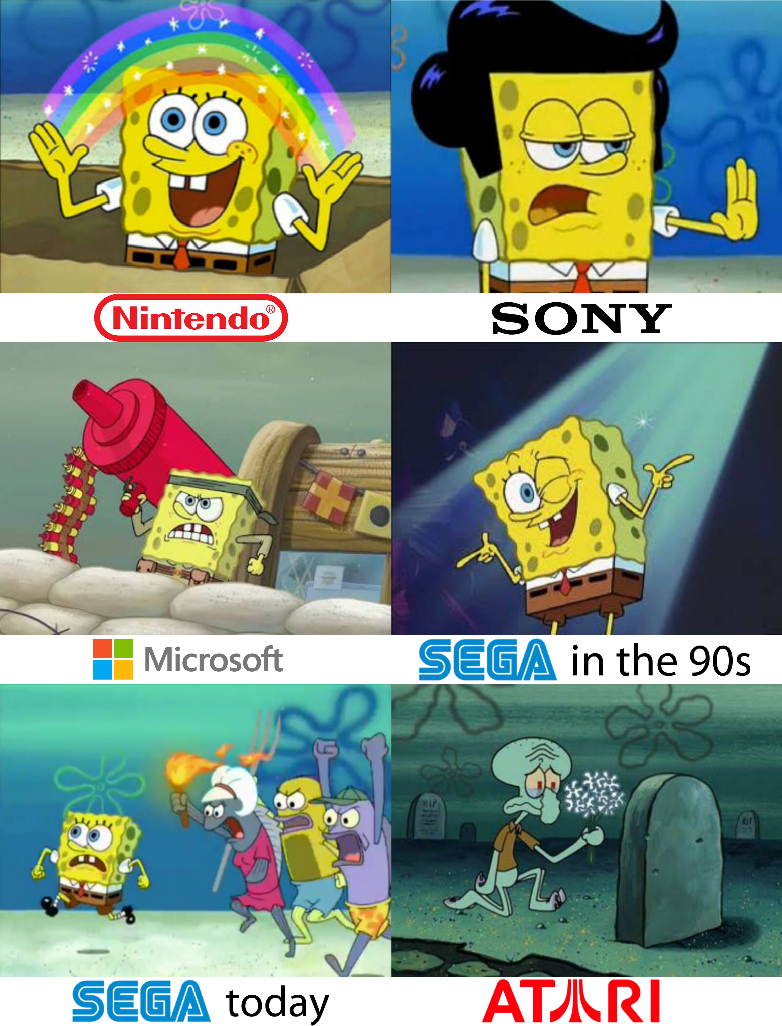 SpongeBob As Video Game Companies SpongeBob Comparison