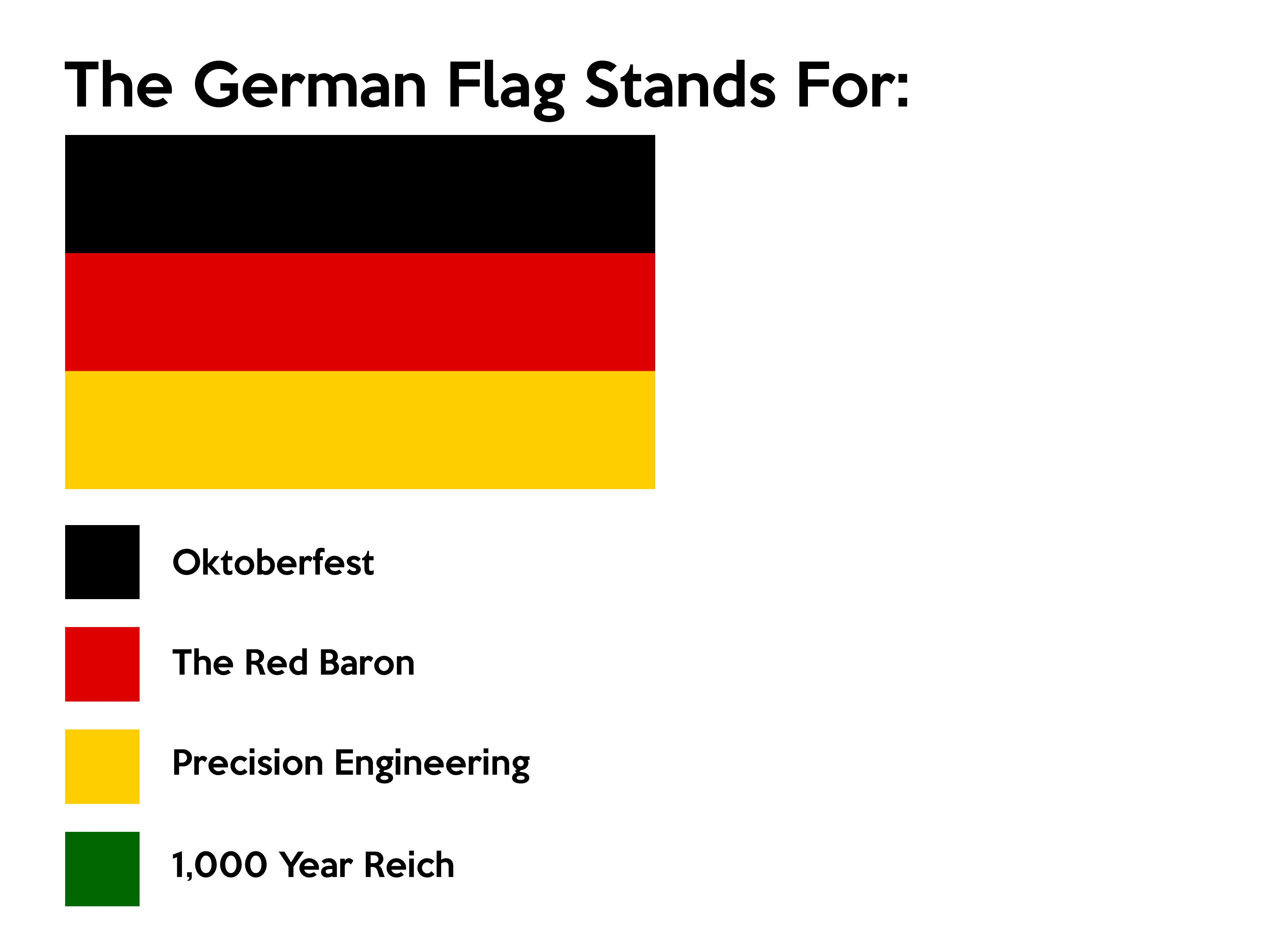 The German Flag Stands For