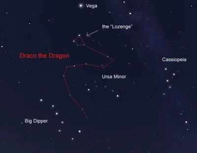 Star Constellation Facts Draco