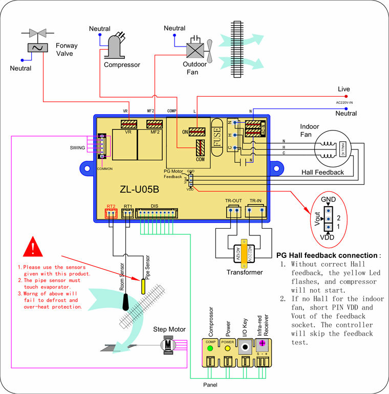 panasonic air conditioner wiring diagram gallery writing