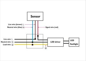 30 watt led motion detector light pic or wires