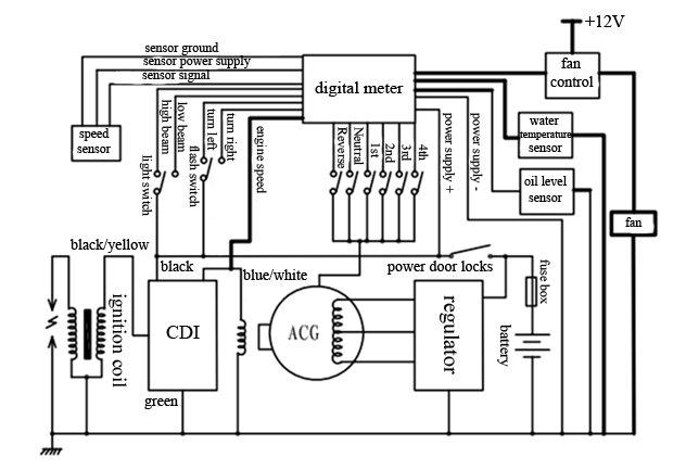 Jx300-5e Atv Digital Meters Of Motorcycle Parts