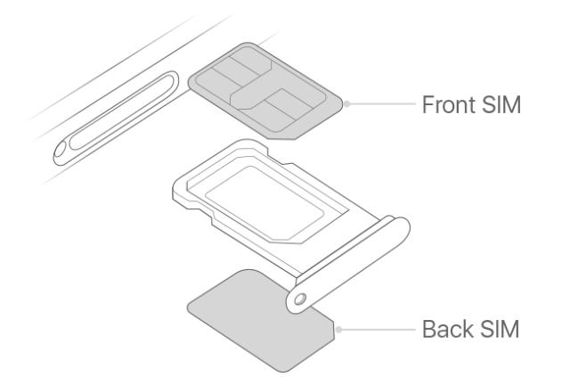 [5G] Apple lance sa Beta iOS 14.5 / Qualcomm Inside #MiTech