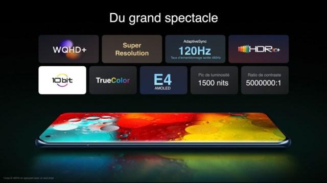 Retour sur les annonces de Xiaomi du 8 Février, du Lourd, du Grand et du Rapide