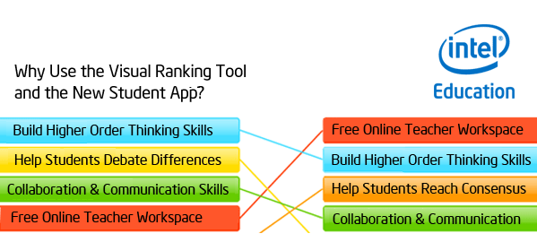 New Visual Ranking App from Intel Education