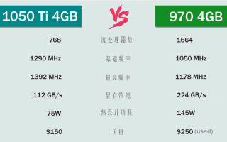 GTX 1050 vs  1050 Ti vs  1060 vs  1070 vs  1070 Ti vs  1080