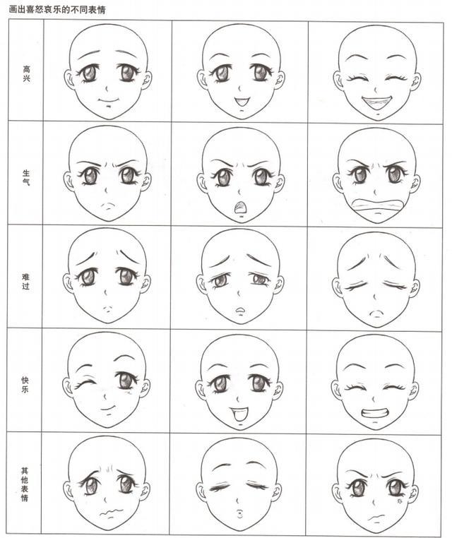 繪畫漫畫角色基礎教學,肩部以上. 中景鏡頭 取人物腰部以上 膝上鏡頭 長鏡頭,各類人物的表情變化 - 每日頭條