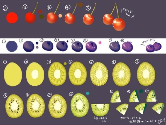 簡單易學的幾種食物畫法示範 - 每日頭條