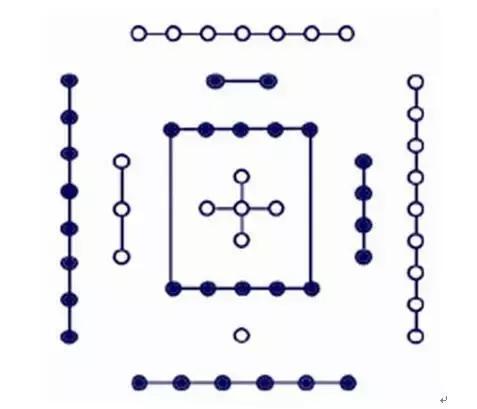 數字智慧(001)——「河圖洛書」之數 - 每日頭條