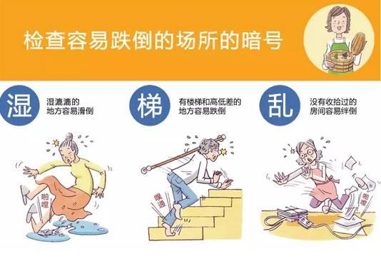 預防跌倒有妙招,讓老人做個健康的「不倒翁」 - 每日頭條
