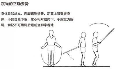 跳繩是最有效的減肥運動嗎? - 每日頭條