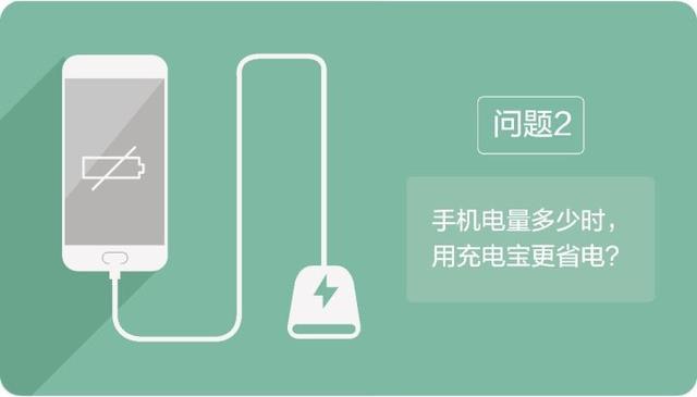 OPPO手機最正確的充電方式,很多人都搞錯了,不要一錯再錯 - 每日頭條