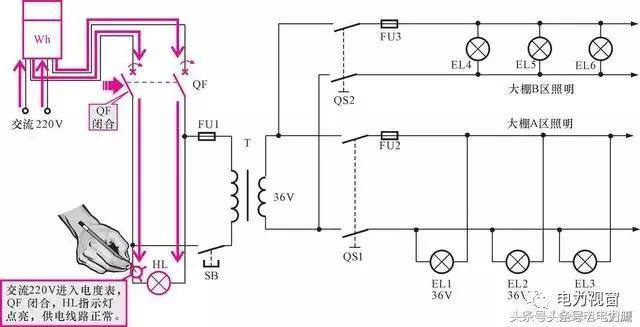 典型的低壓開關設備控制線路的控制關係 - 每日頭條