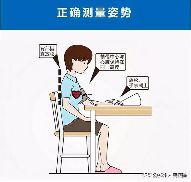 你真的會量血壓嗎?測血壓也有大學問 - 每日頭條