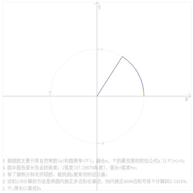 弧度:弧長,角度,pi的關係及優勢 - 每日頭條