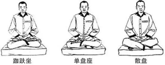 南懷瑾對於打坐姿勢詳解 - 每日頭條