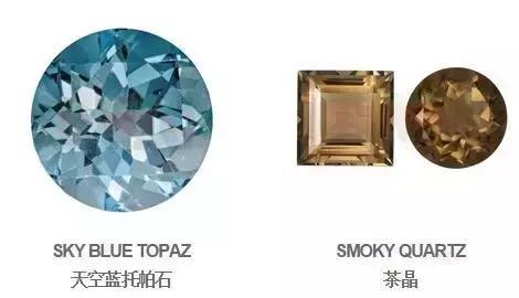 藍寶石買手速成秘笈之二:基本術語:寶石英文名匯集 - 每日頭條